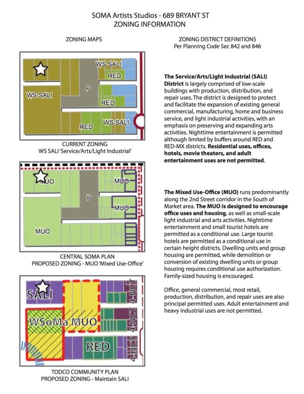 689 Bryant Zoning Info